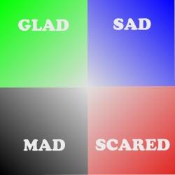 Glad Sad Mad Scared Bingo
